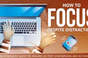 How To Focus Infographic f