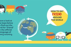 How to Say Friend Around the World Infographic1