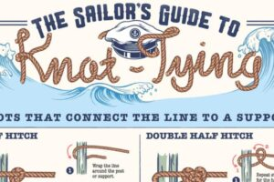 The Sailors Guide to Tying Boat Knots Infographic B