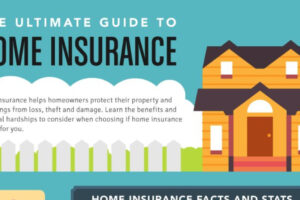The Ultimate Guide to Home Insurance Infographic 1