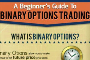 beginners guide to binary options trading scaled 2