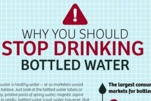 bottledwater infographic scaled 2