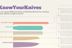know your knives 1