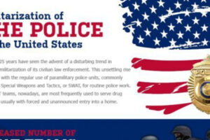 police militization infographic scaled 2